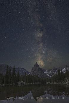 Milky Way over Lone Eagle Peak in June